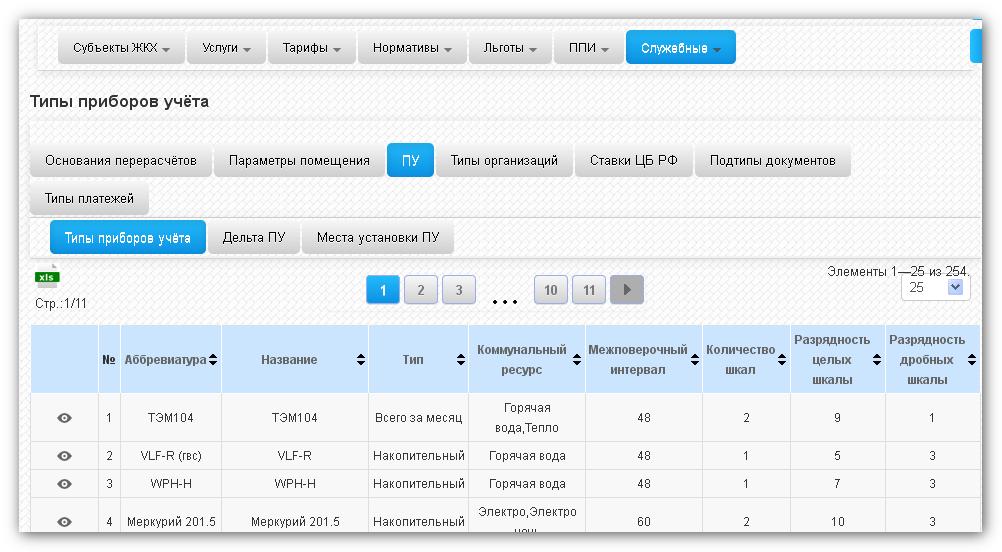 Справочник приборов учета программного комплекса ЖКХ